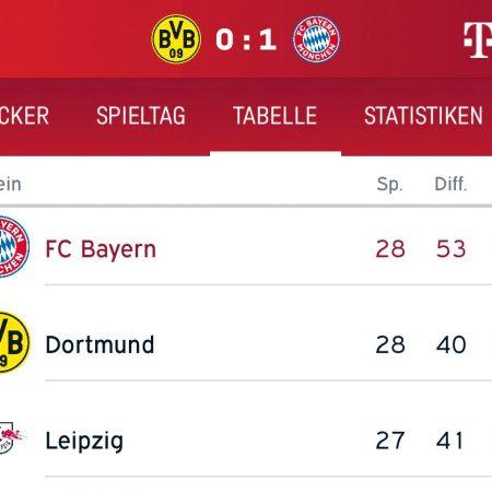 Kết quả Bundesliga: Bayern đánh bại Dortmund – Nhà Cái Fun88