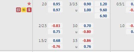 Biến động tỷ lệ kèo Đức vs Hungary, 2h ngày 24/6 – Nhà Cái 188Bet