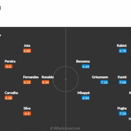 Lịch sử đối đầu Bồ Đào Nha vs Pháp (2h 24/6): Ronaldo im tiếng trước Mbappe? – Nhà Cái 188Bet
