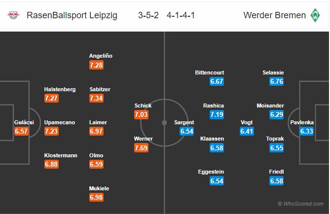 Dự đoán Leipzig vs Bremen