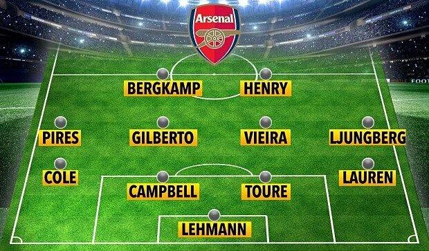 Đội hình Arsenal ở mùa giải bất bại 2003-2004.