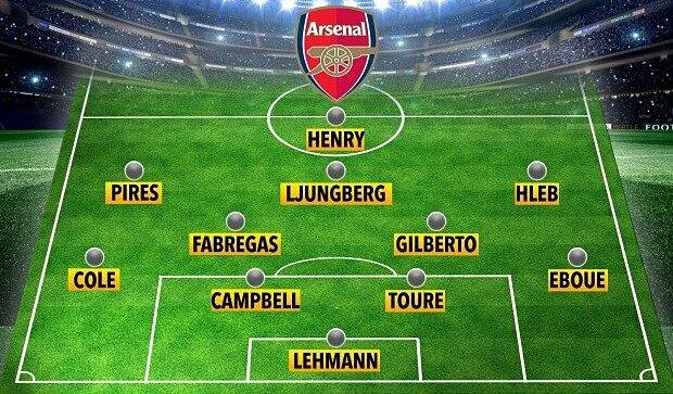 Đội hình Arsenal năm 2006.